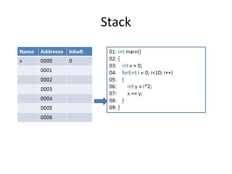 Stack Name Addresse Inhalt x 0000 0001 0002 0003 0004 0005 0006