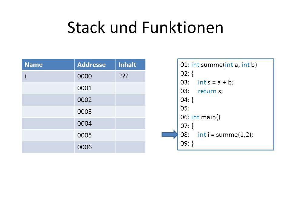 Stack und Funktionen Name Addresse Inhalt i 0000 0001 0002 0003