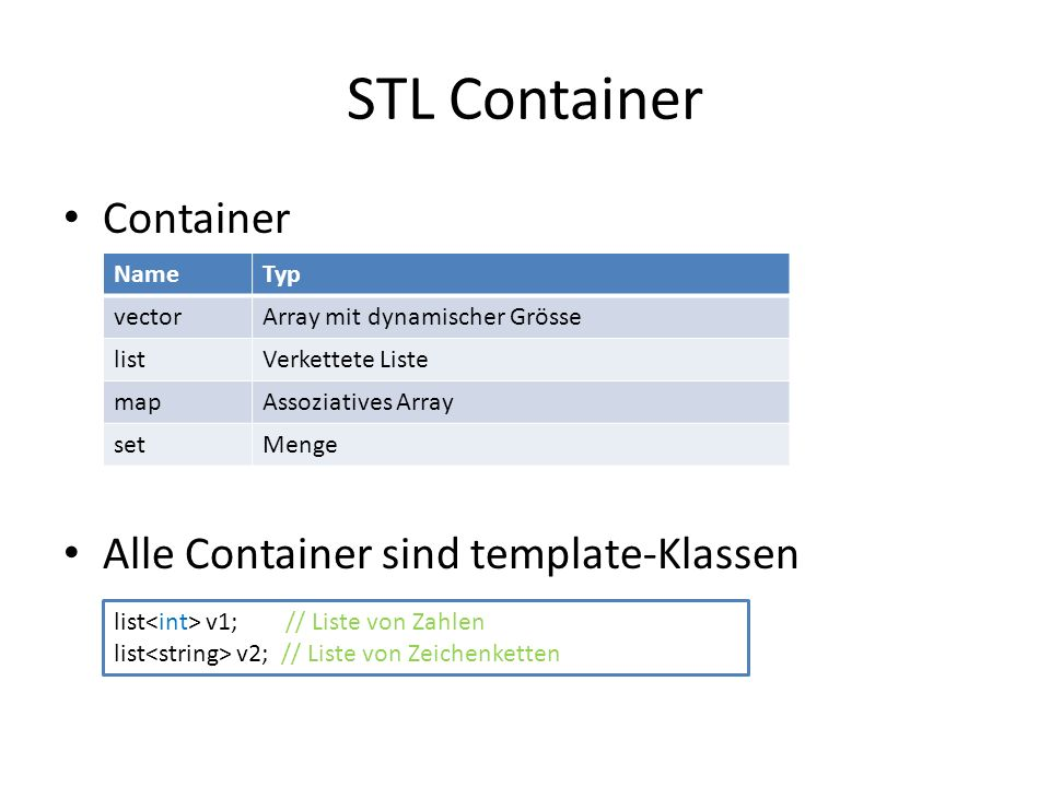 STL Container Container Alle Container sind template-Klassen Name Typ