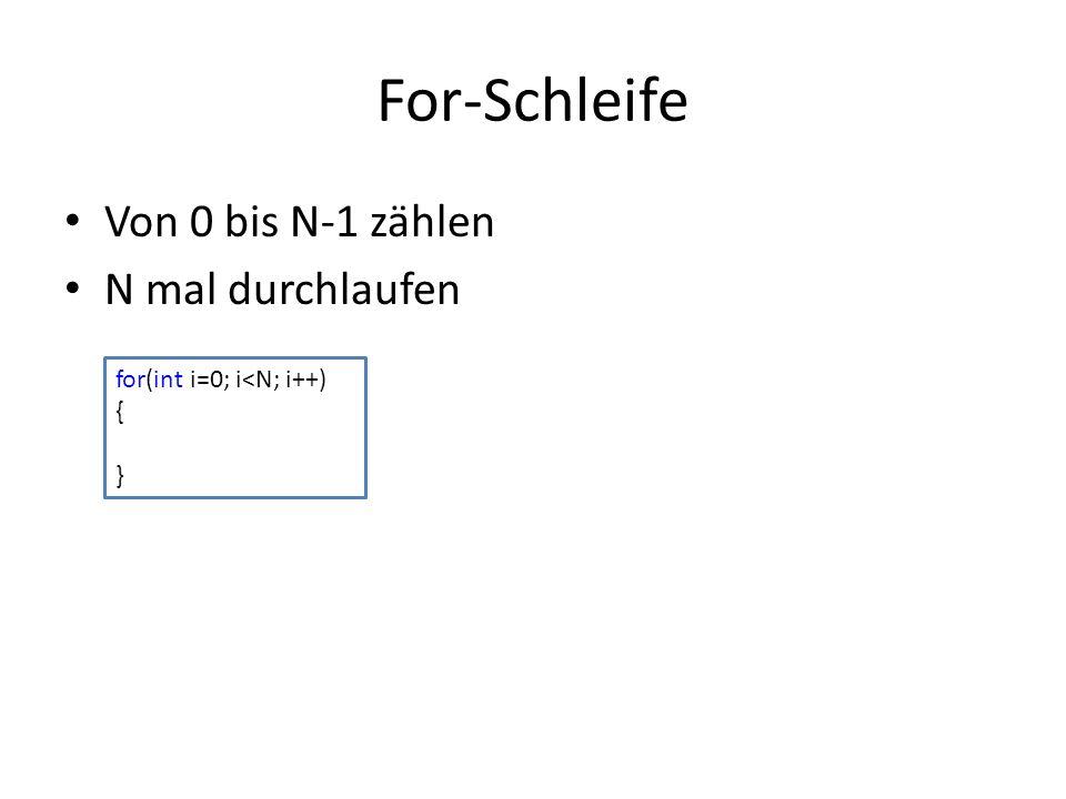 For-Schleife Von 0 bis N-1 zählen N mal durchlaufen