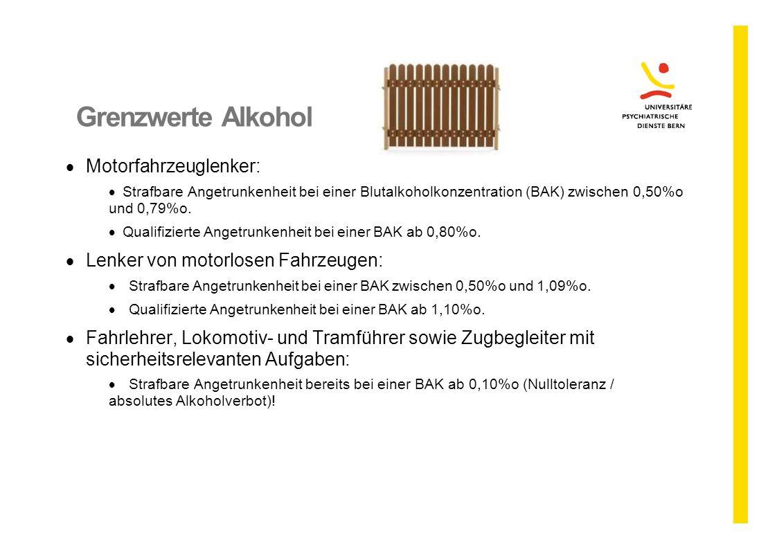 Grenzwerte Alkohol Motorfahrzeuglenker: