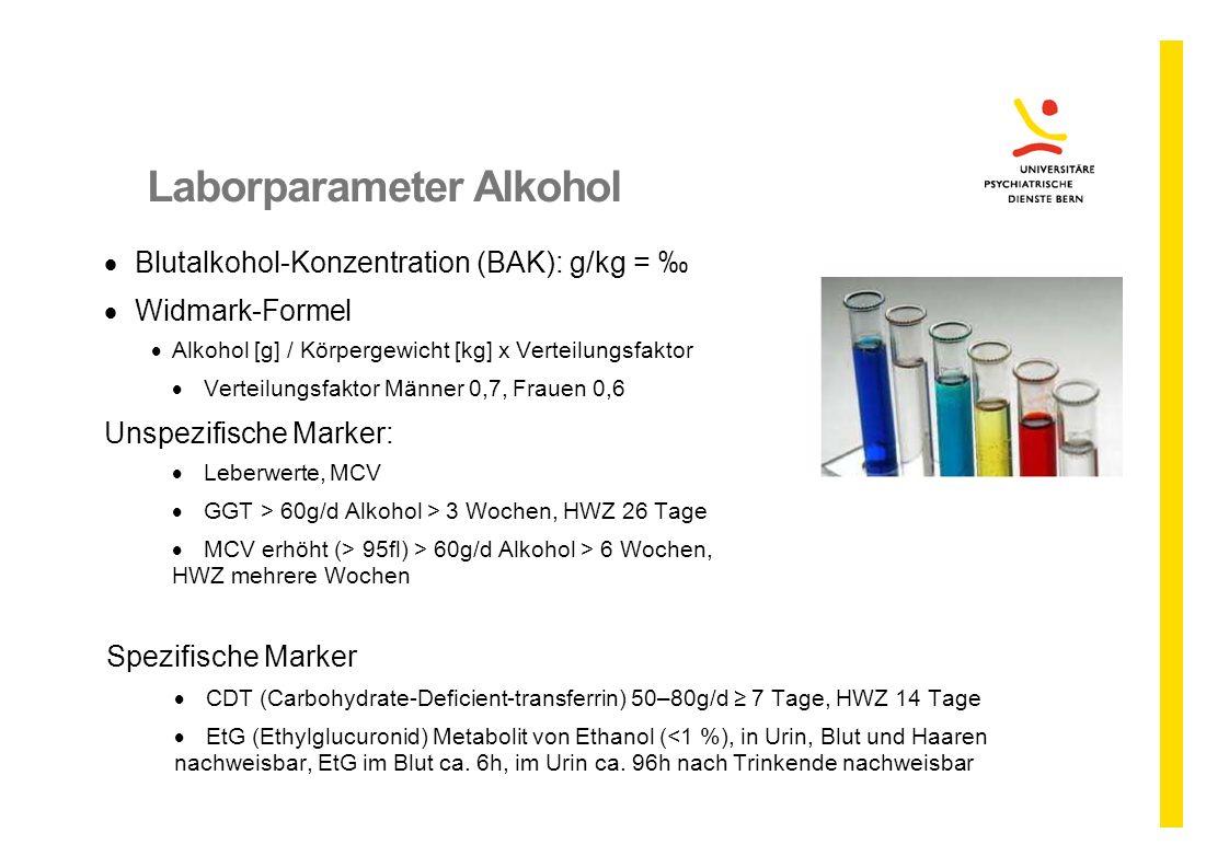 Laborparameter Alkohol