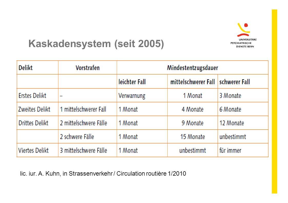 Kaskadensystem (seit 2005)