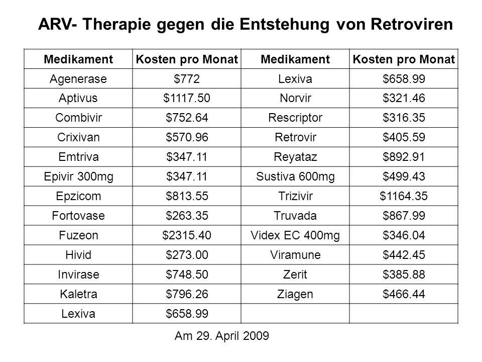 ARV- Therapie gegen die Entstehung von Retroviren