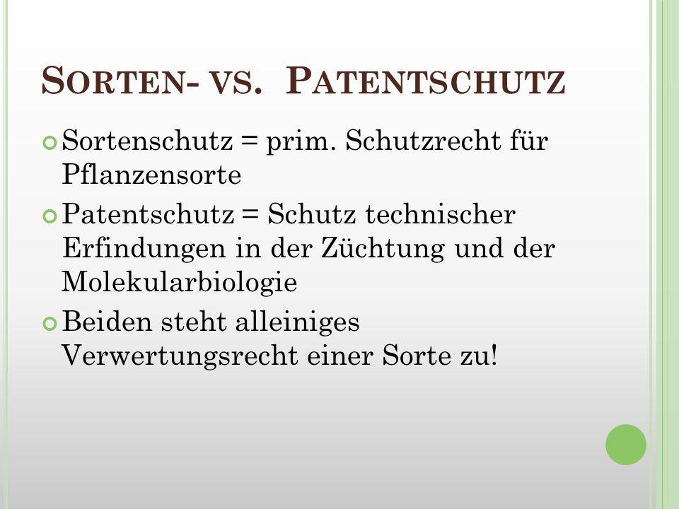 Sorten- vs. Patentschutz