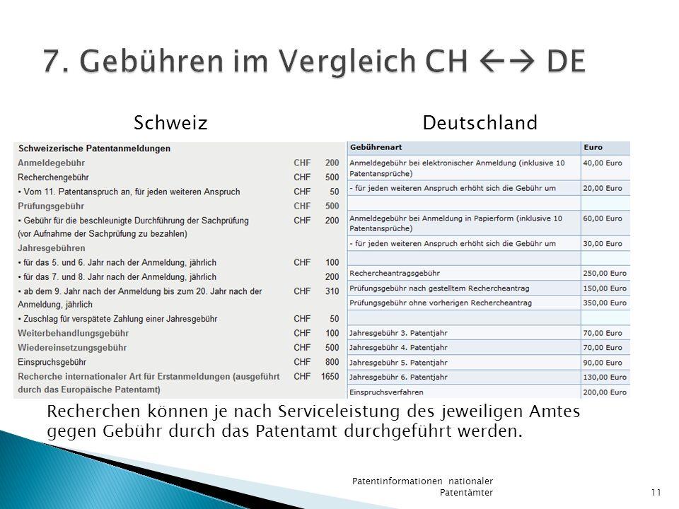 7. Gebühren im Vergleich CH  DE