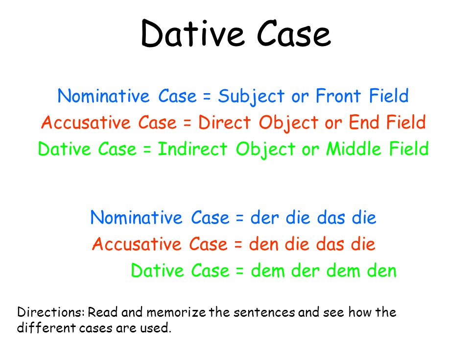 Dative Case Nominative Case = Subject or Front Field