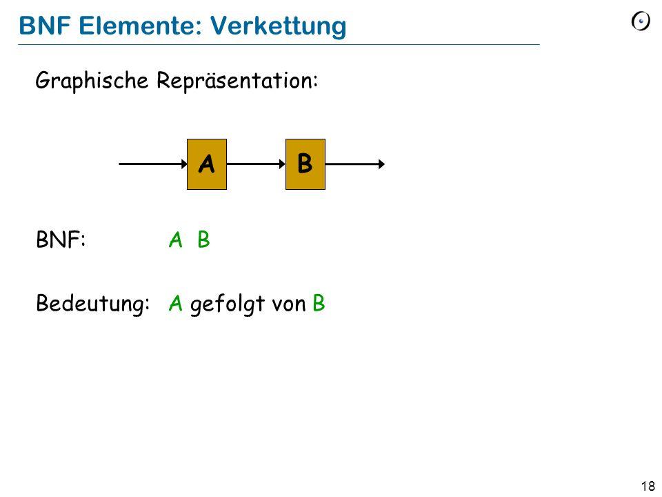 BNF Elemente: Verkettung