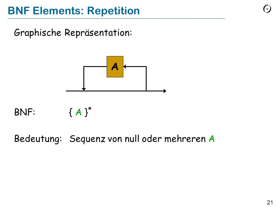 BNF Elements: Repetition