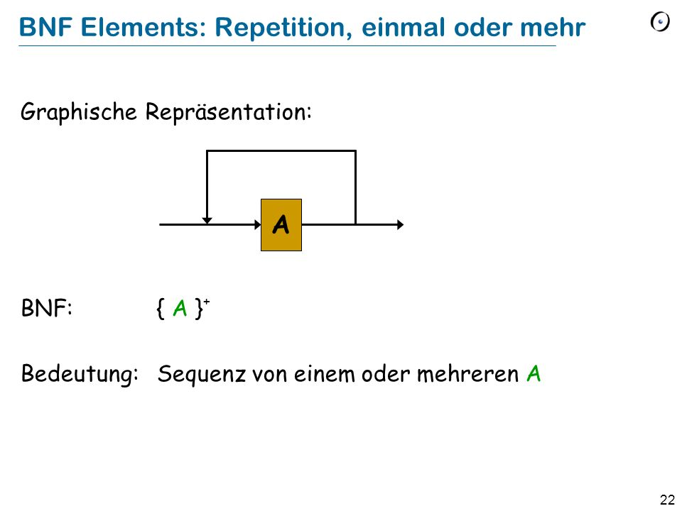 BNF Elements: Repetition, einmal oder mehr