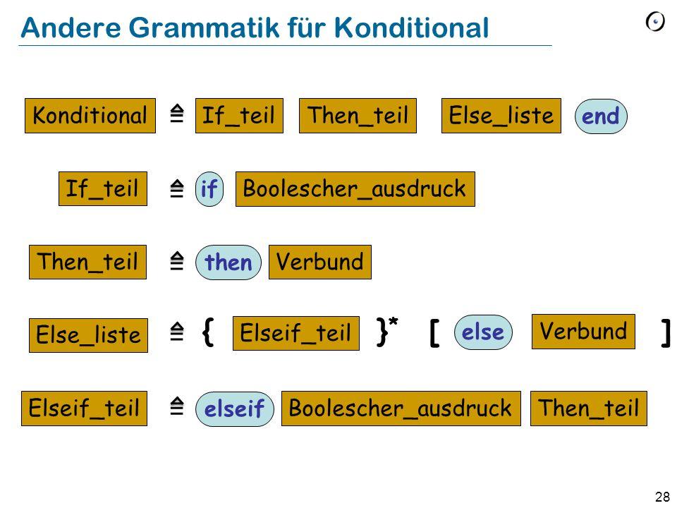 Andere Grammatik für Konditional