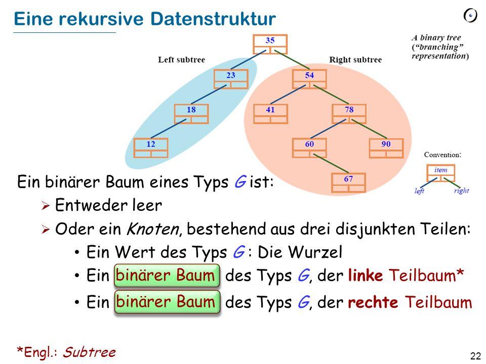 Eine rekursive Datenstruktur