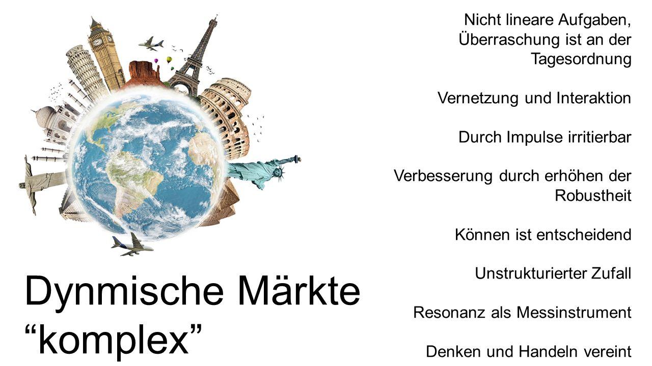 Dynmische Märkte komplex
