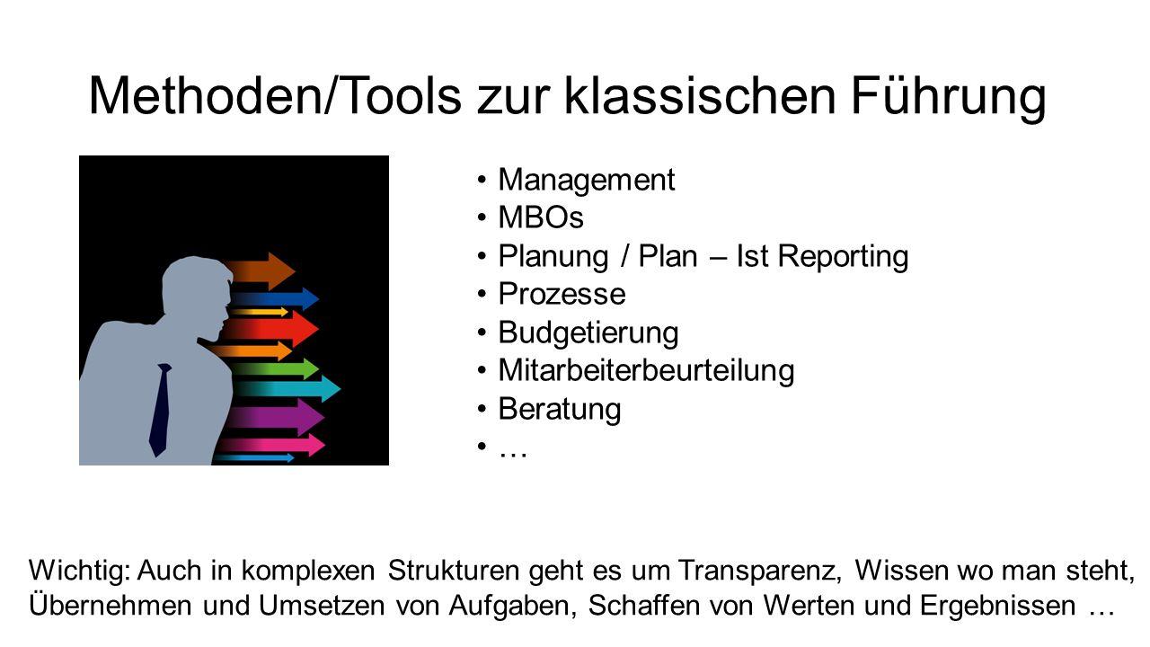Methoden/Tools zur klassischen Führung
