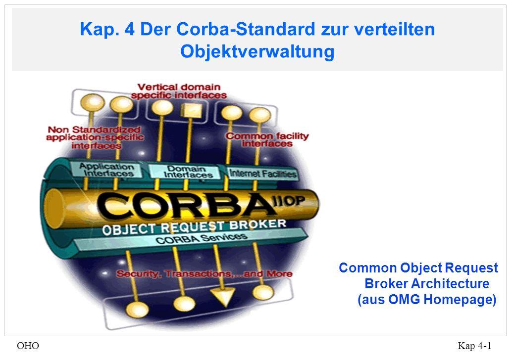 Kap. 4 Der Corba-Standard zur verteilten Objektverwaltung