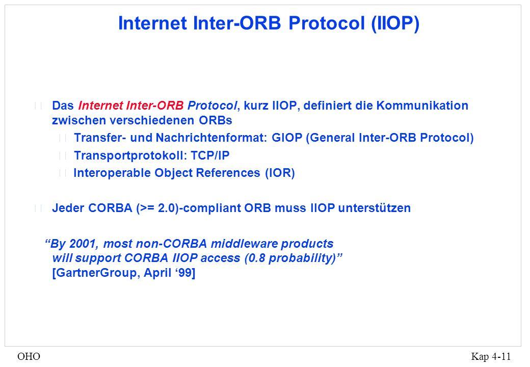 Internet Inter-ORB Protocol (IIOP)