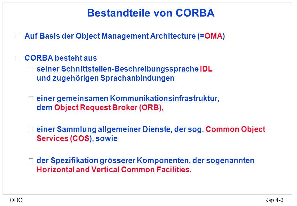 Bestandteile von CORBA