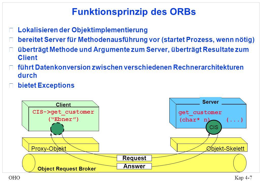 Funktionsprinzip des ORBs