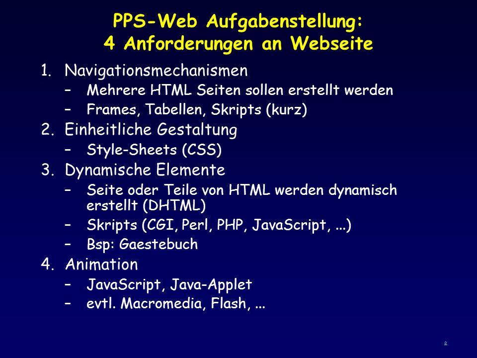 PPS-Web Aufgabenstellung: 4 Anforderungen an Webseite