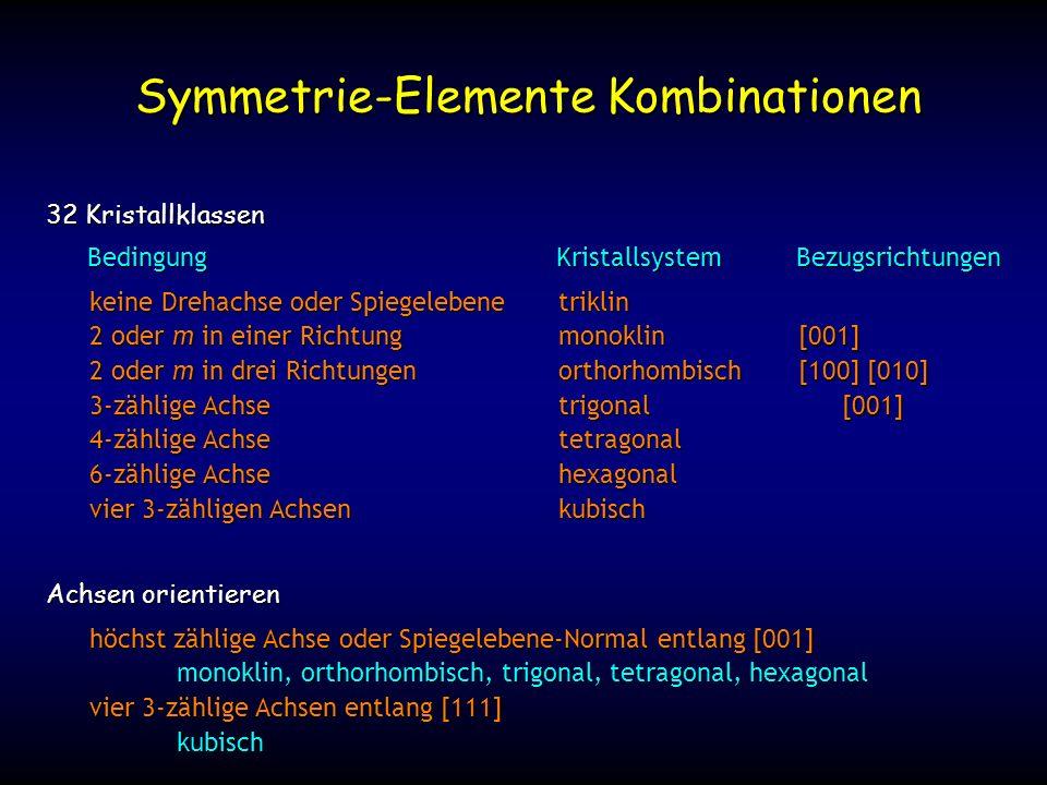 Symmetrie-Elemente Kombinationen
