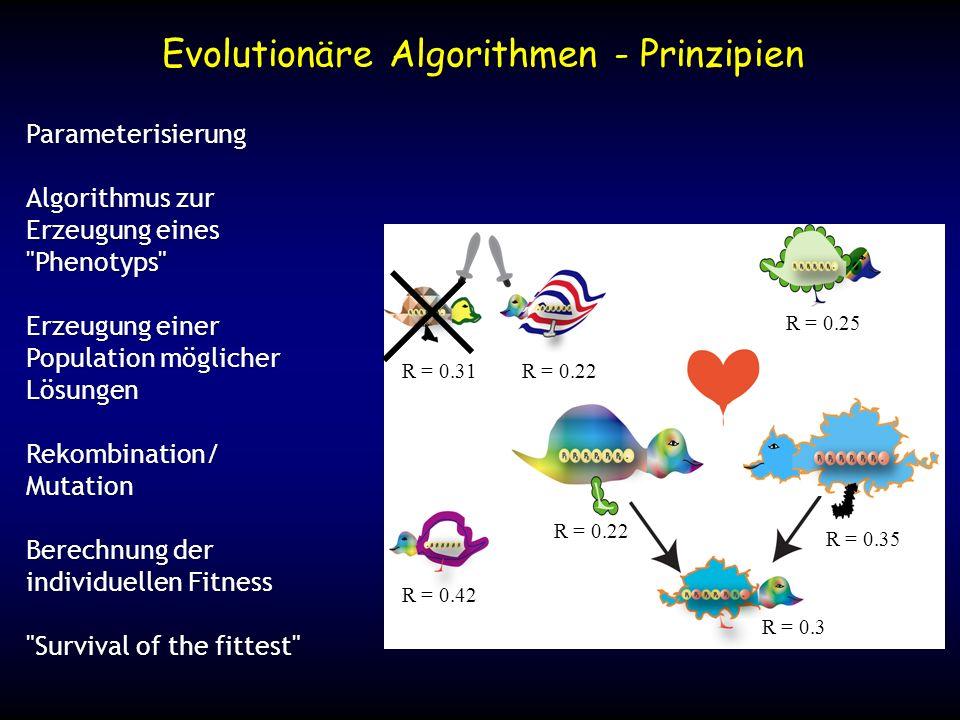 Evolutionäre Algorithmen - Prinzipien