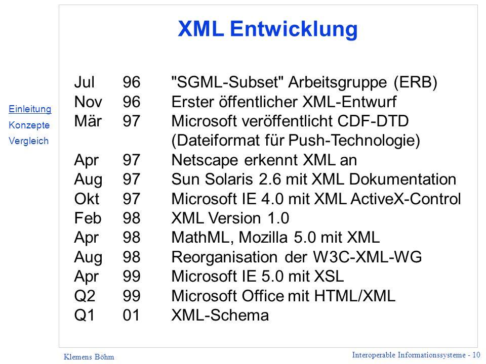 XML Entwicklung Jul 96 SGML-Subset Arbeitsgruppe (ERB)