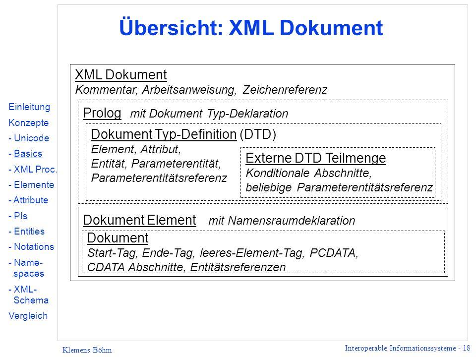 Übersicht: XML Dokument