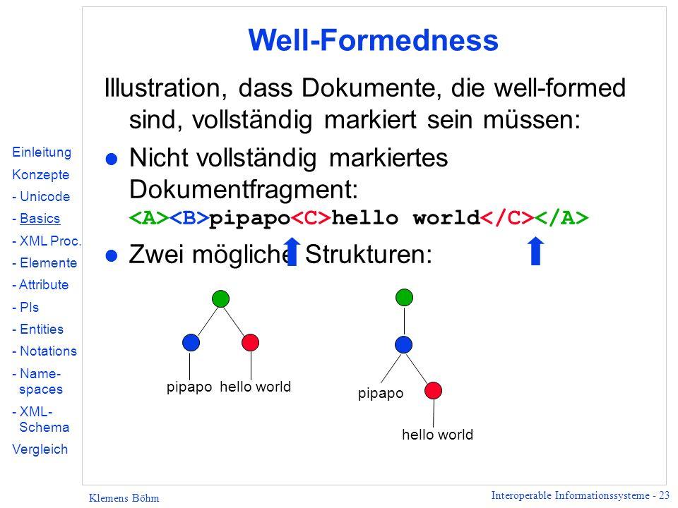 Well-Formedness Illustration, dass Dokumente, die well-formed sind, vollständig markiert sein müssen: