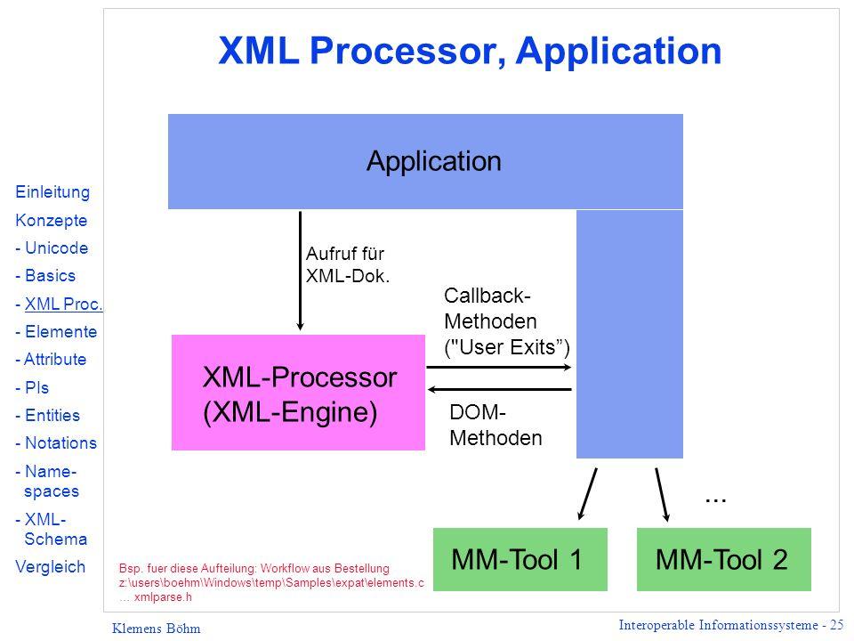 XML Processor, Application