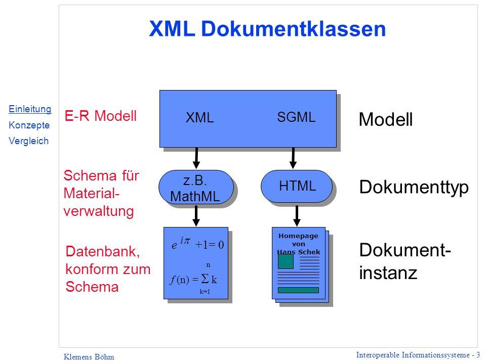 XML Dokumentklassen Modell Dokumenttyp Dokument- instanz E-R Modell