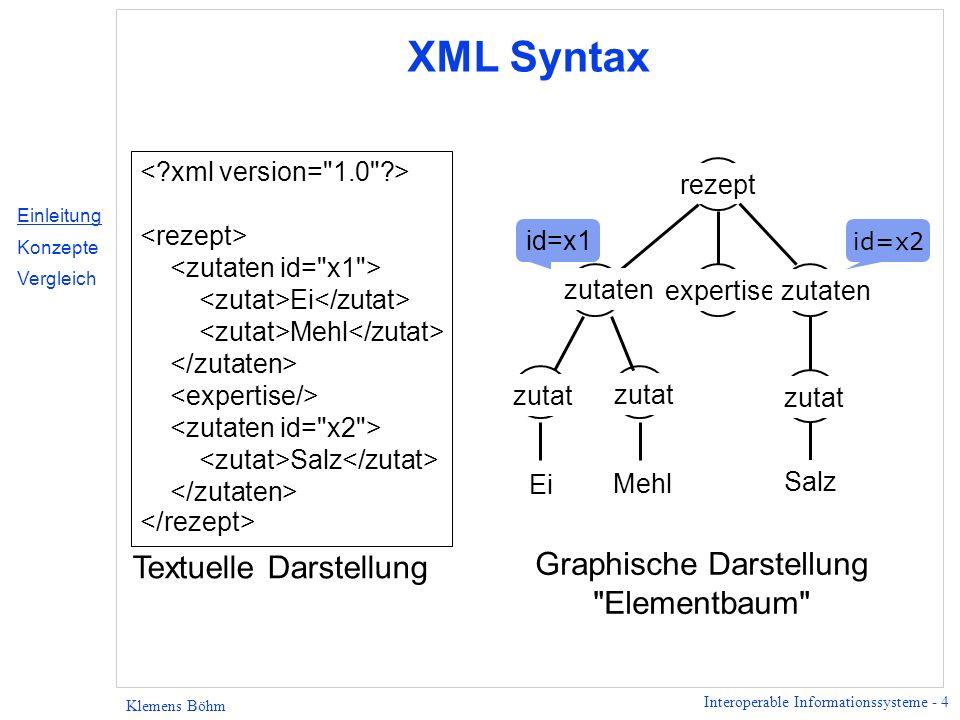 XML Syntax Graphische Darstellung Textuelle Darstellung Elementbaum