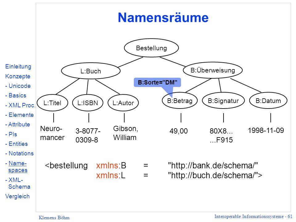 Namensräume Bestellung. Einleitung. Konzepte. - Unicode. - Basics. - XML Proc. - Elemente. - Attribute.