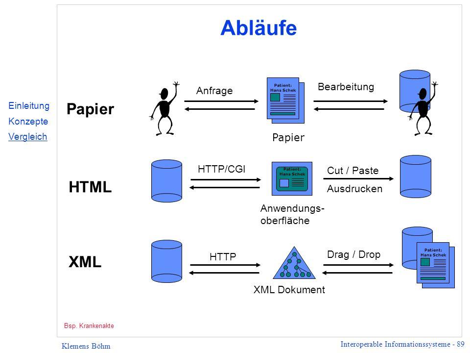Abläufe Papier HTML XML Bearbeitung Anfrage Papier HTTP/CGI