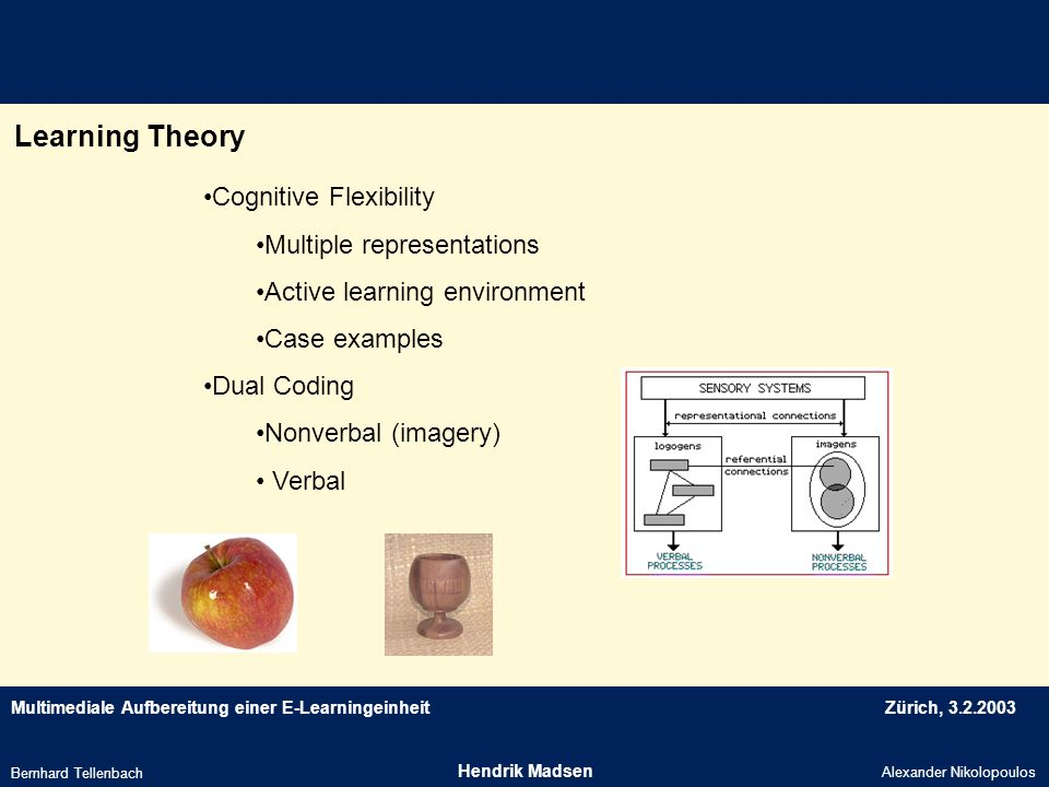 Apple Goblet Learning Theory Cognitive Flexibility