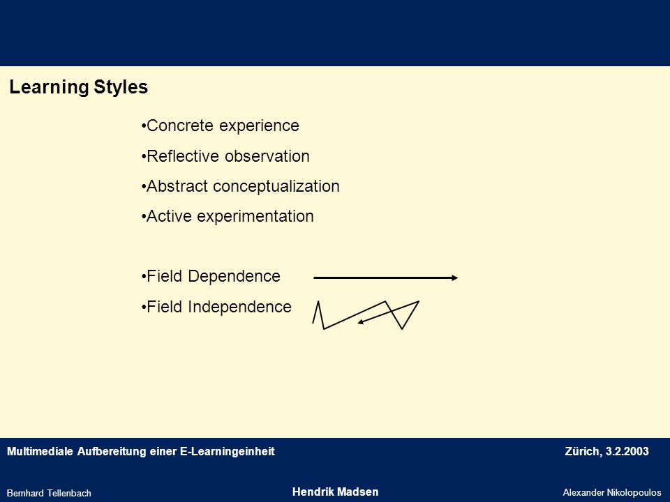 Learning Styles Concrete experience Reflective observation