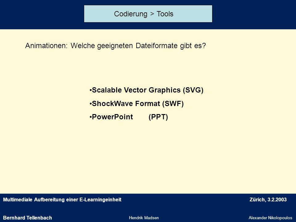 Animationen: Welche geeigneten Dateiformate gibt es