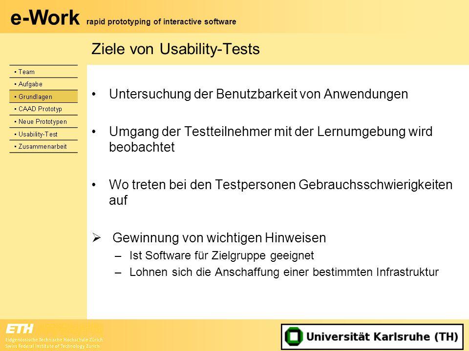 Ziele von Usability-Tests