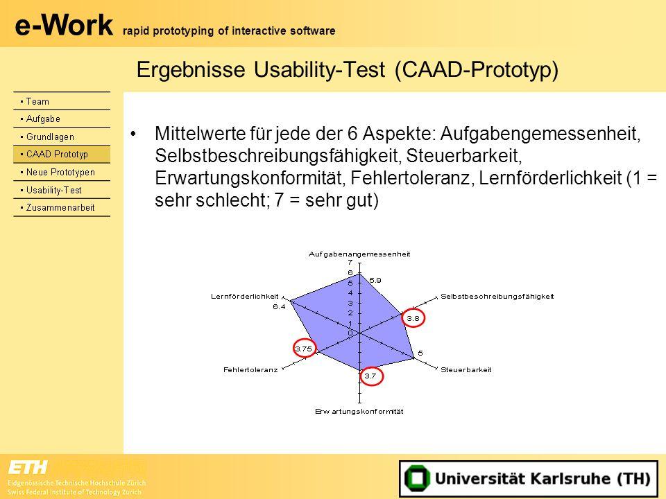 Ergebnisse Usability-Test (CAAD-Prototyp)
