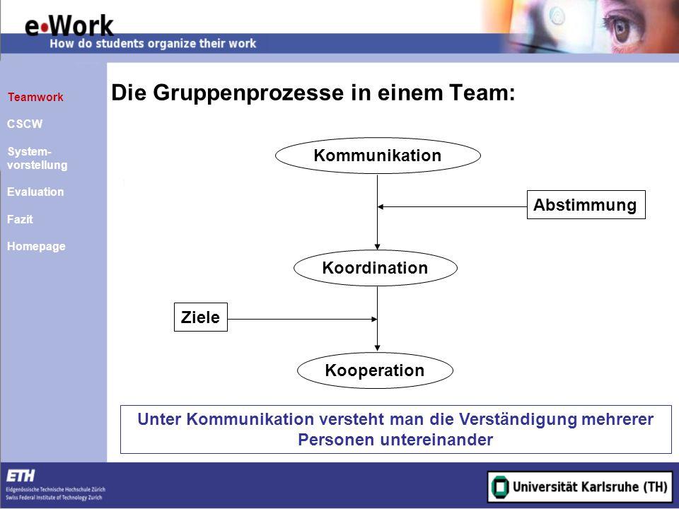 Die Gruppenprozesse in einem Team: