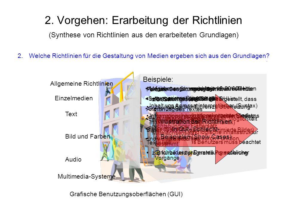 Illustration der Richtlinien in Gut-/Schlecht- Beispielen (Show Cases)