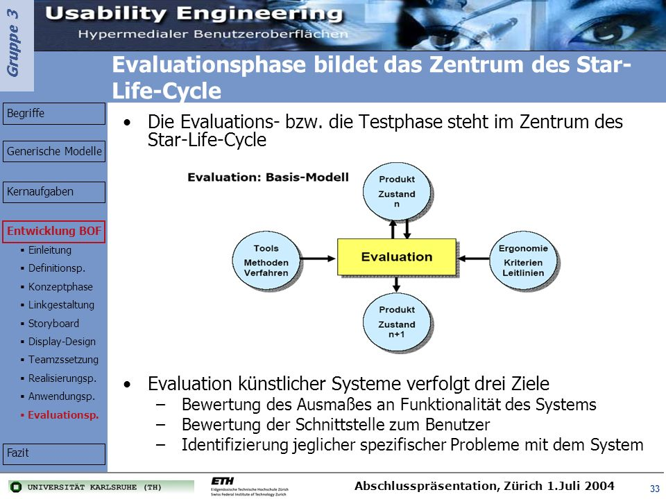 Evaluationsphase bildet das Zentrum des Star-Life-Cycle