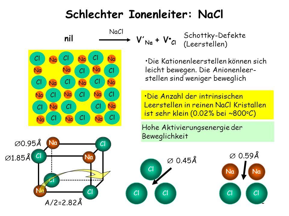 Schlechter Ionenleiter: NaCl