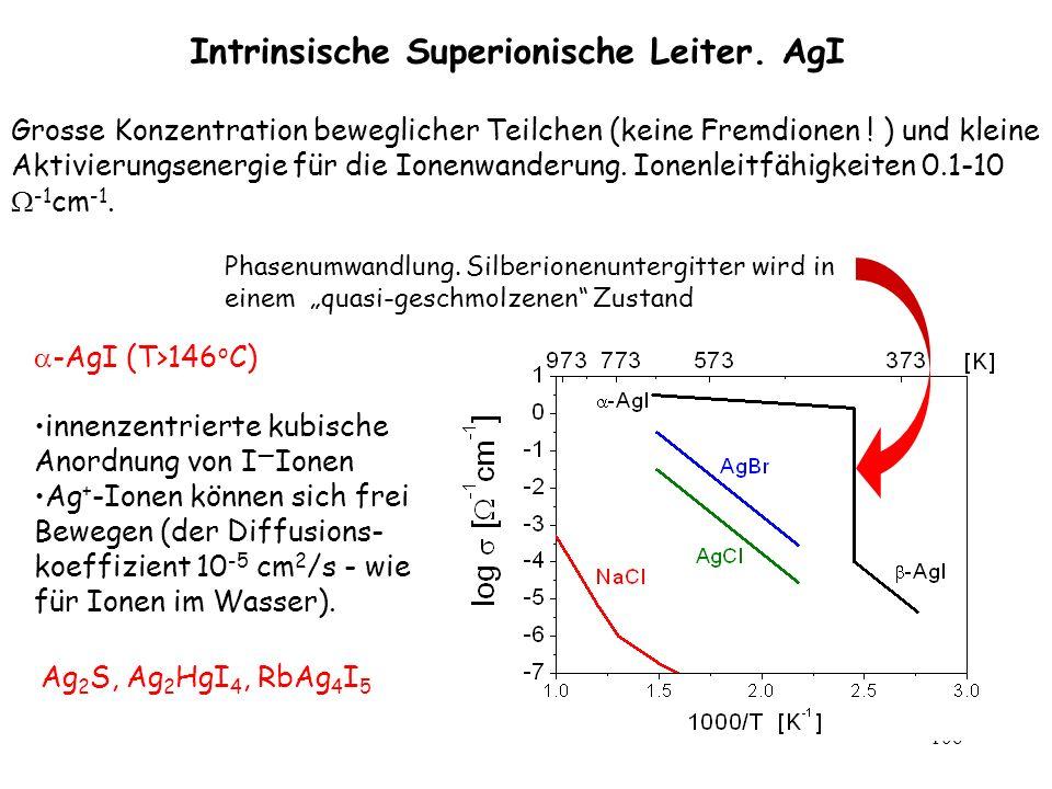 Intrinsische Superionische Leiter. AgI