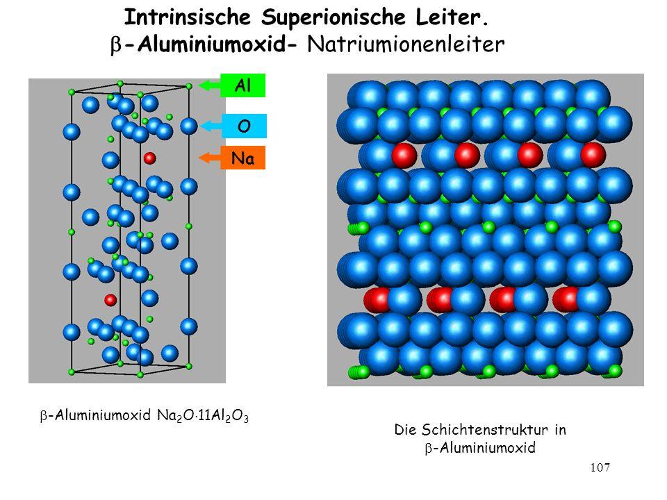 Intrinsische Superionische Leiter.
