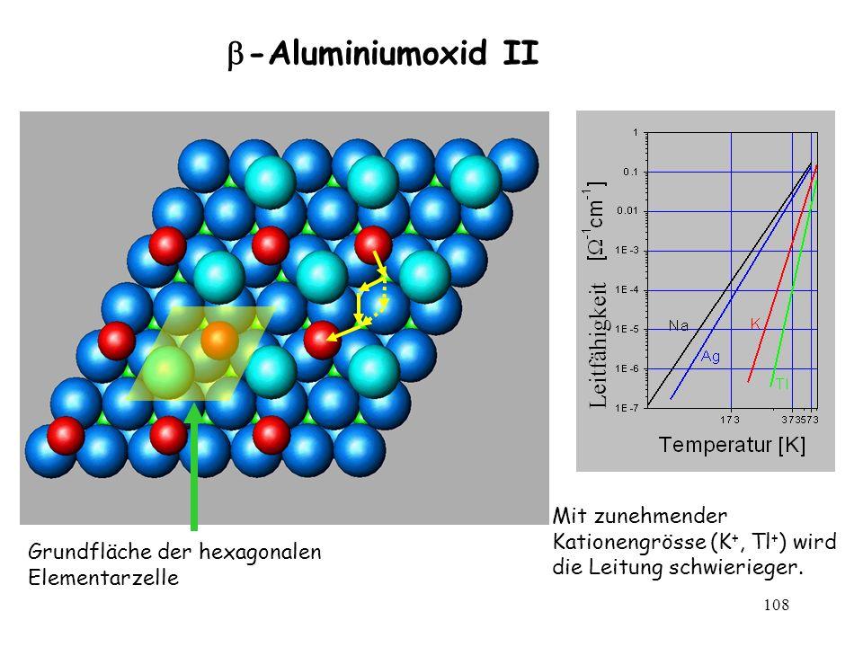 -Aluminiumoxid II Leitfähigkeit