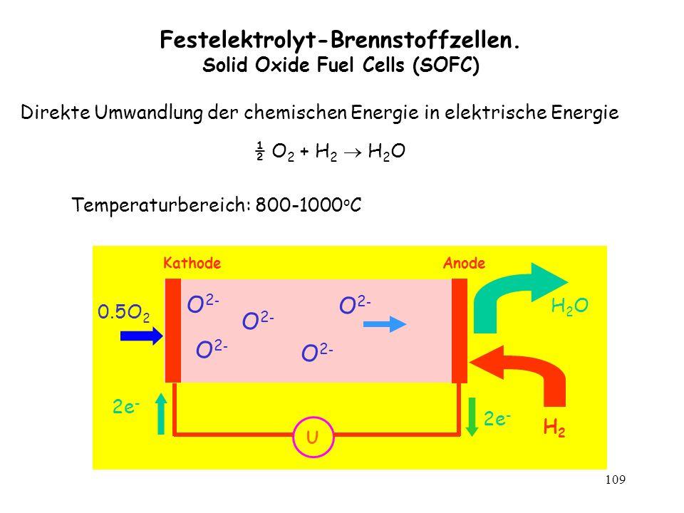 Festelektrolyt-Brennstoffzellen. Solid Oxide Fuel Cells (SOFC)
