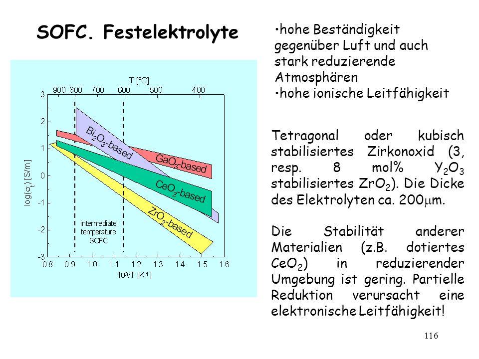 SOFC. Festelektrolyte hohe Beständigkeit gegenüber Luft und auch stark reduzierende Atmosphären. hohe ionische Leitfähigkeit.