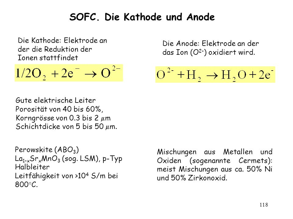 SOFC. Die Kathode und Anode
