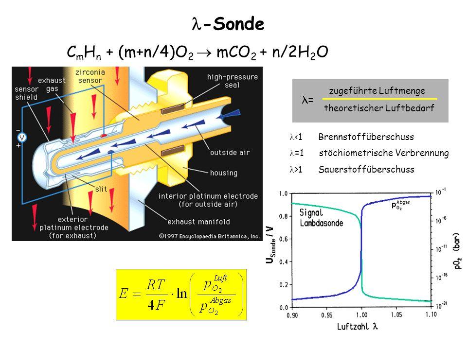 -Sonde CmHn + (m+n/4)O2  mCO2 + n/2H2O = zugeführte Luftmenge