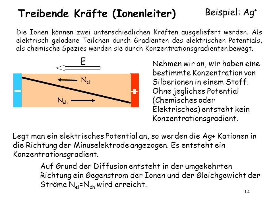 Treibende Kräfte (Ionenleiter)